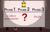 they never got to phase 3 :(