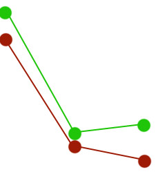 LOOK OUT, IT'S A GRAPH