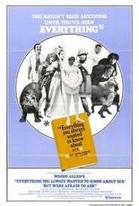 Woody Allen Movies, In Order Of The Likelihood That Their