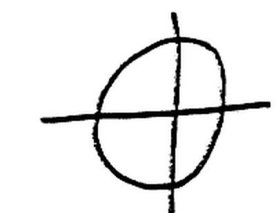 Resultado de imagen para zodiac killer symbol
